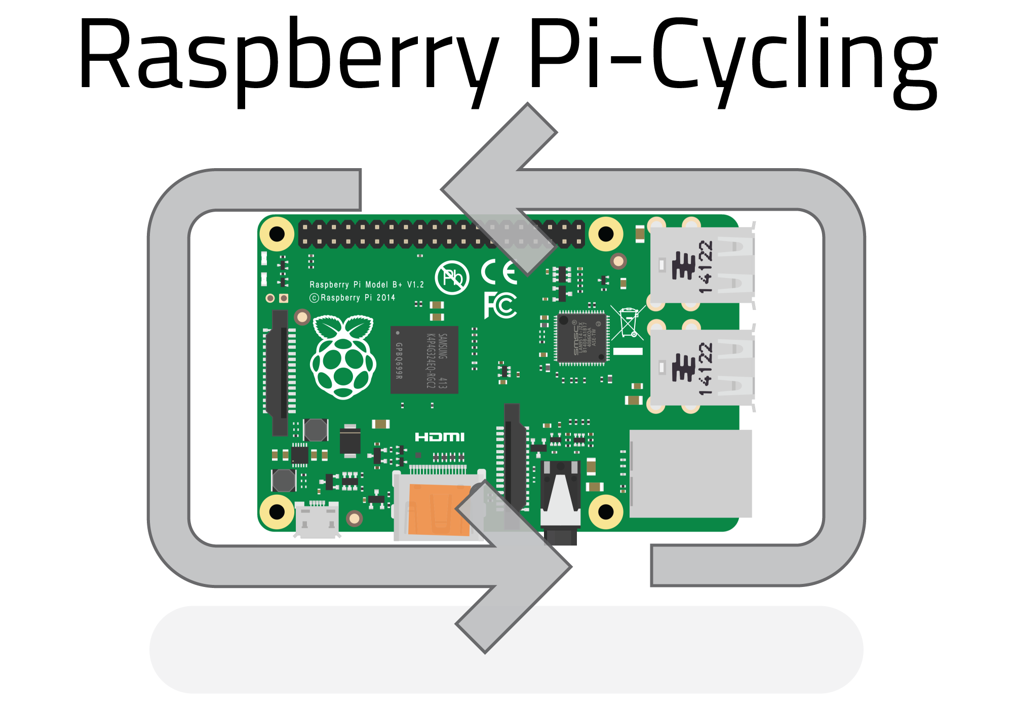 Raspberry Pi Recycling